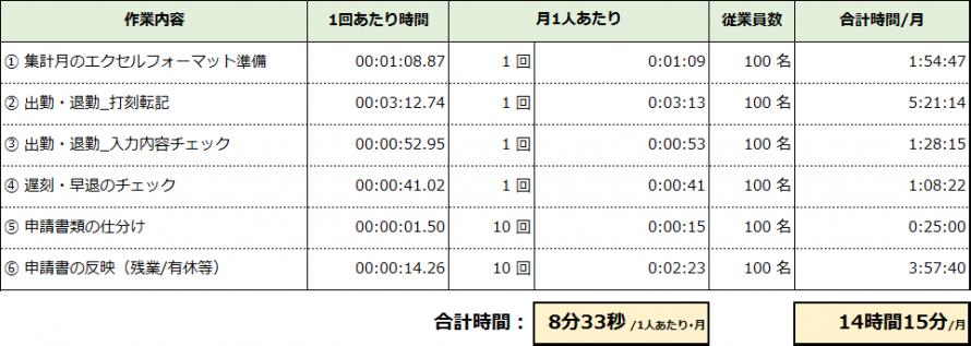 表1_集計表
