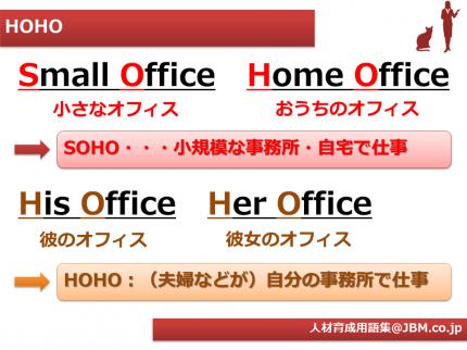 人材育成用語集3(HOHO)