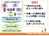 労務管理『1分間』用語集18(QOL)