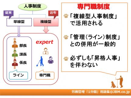 労務管理『1分間』用語集9(専門職制度)