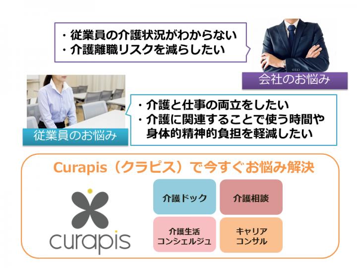 クラピス-2