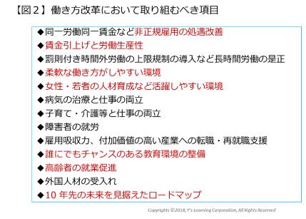 04:図7