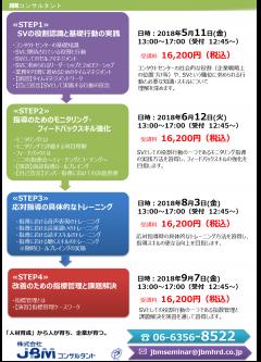SV養成プログラムSTEP1~4
