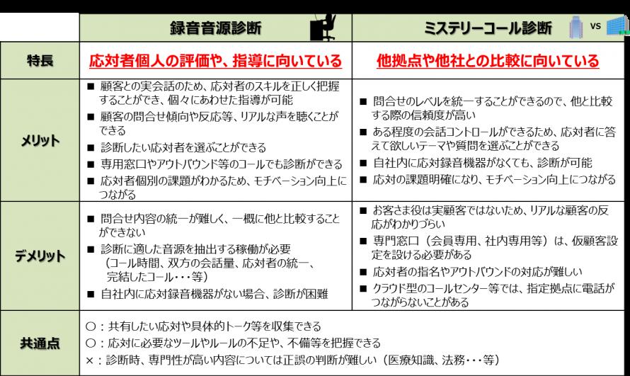 assessment_1