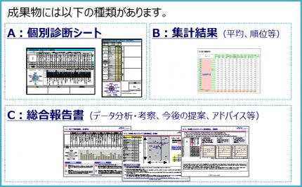 assessment_10