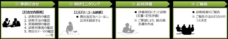 assessment_11