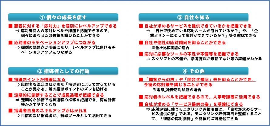 assessment_15
