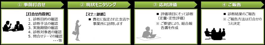 assessment_25