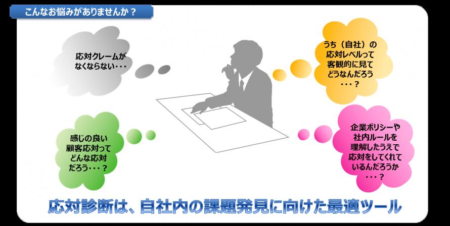 assessment_4