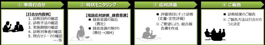 assessment_8