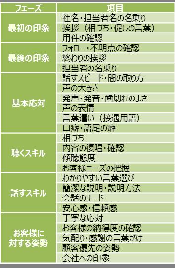assessment_9