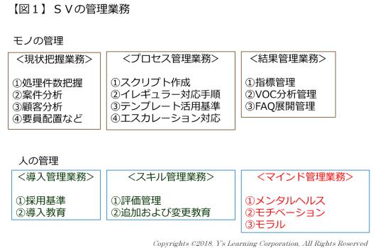 03:図4