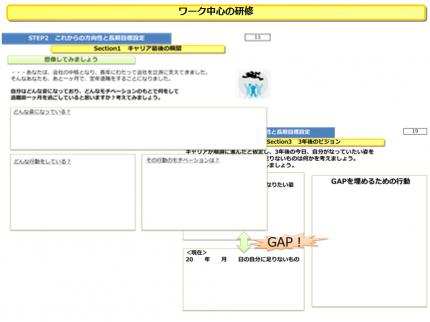 キャリアデザイン研修3