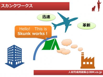 人材育成用語集11(スカンクワークス)