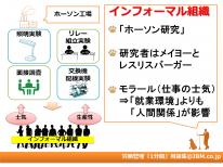 労務管理『1分間』用語集3(インフォーマル組織)