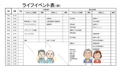 ライフイベント表(例)