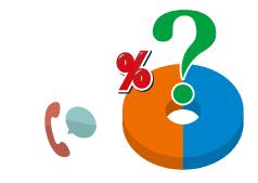 コールセンターのKPI:応答率の管理について