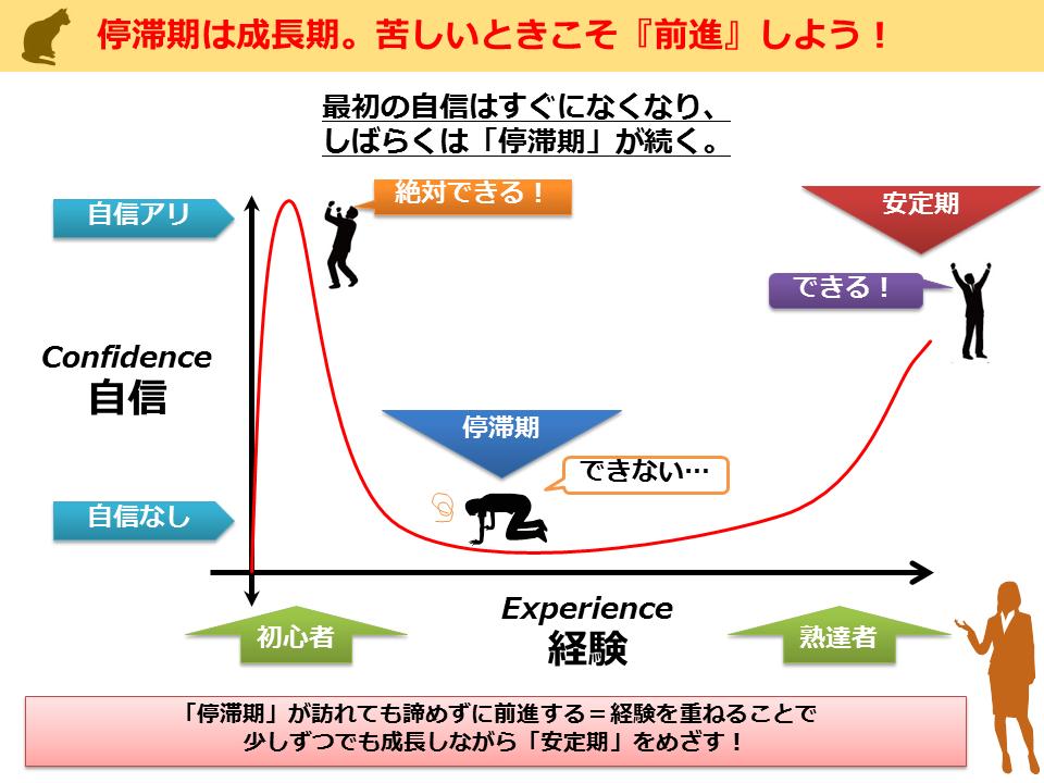 第24講目>停滞期は成長期。苦しいときこそ『前進』しよう!|JBM ...